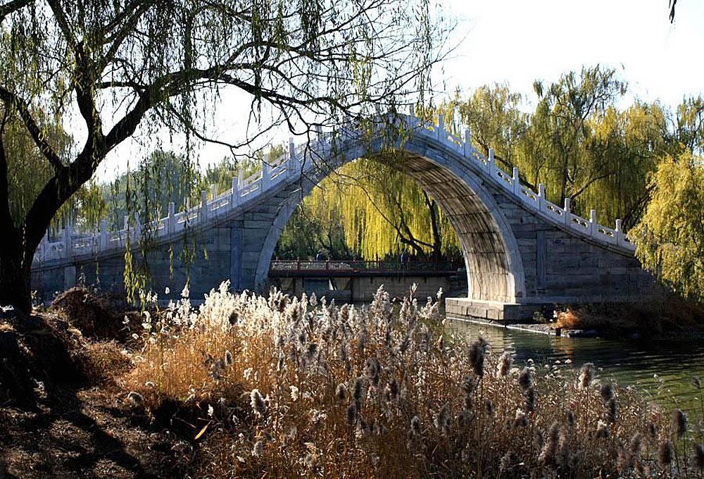 парк Ихэюань, Пекин