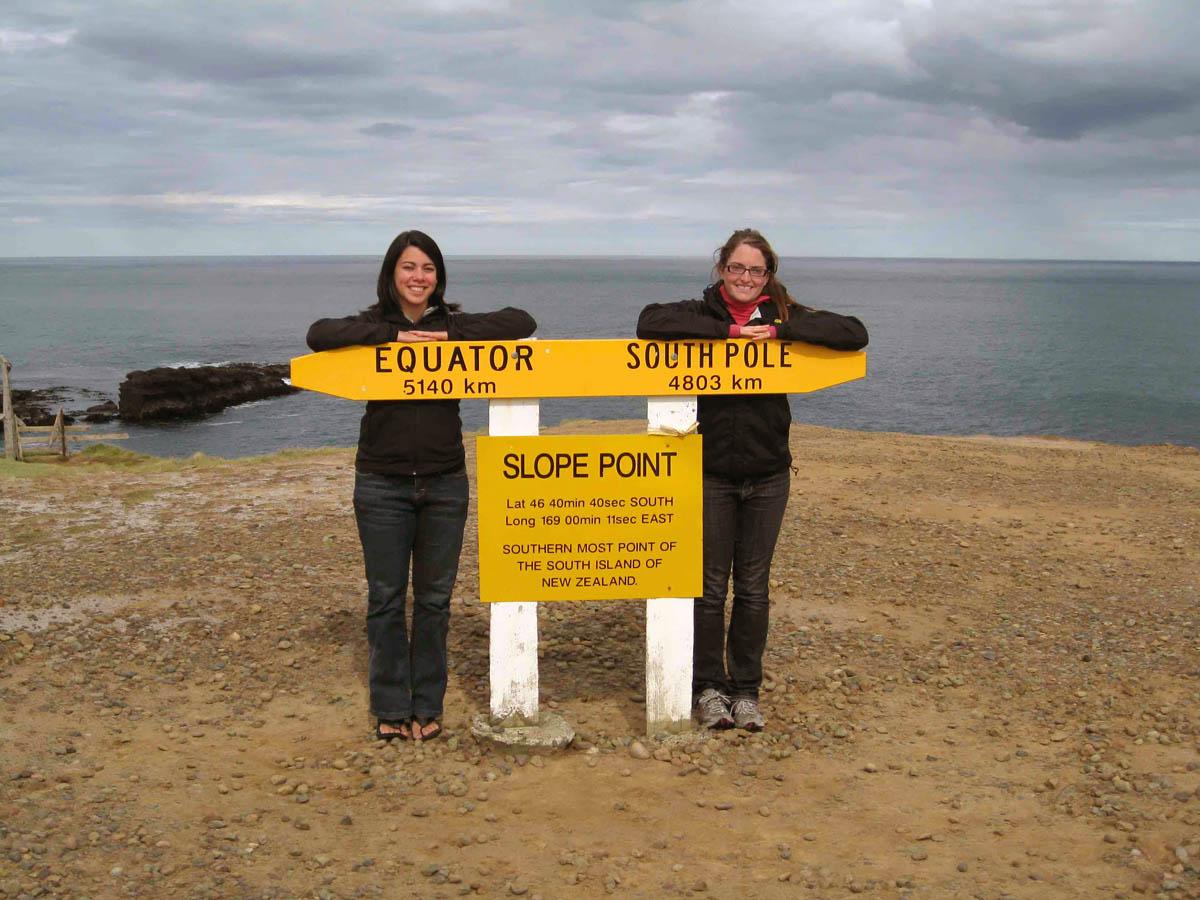 указатель Slope Point