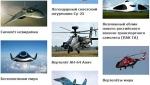 каталог военной техники